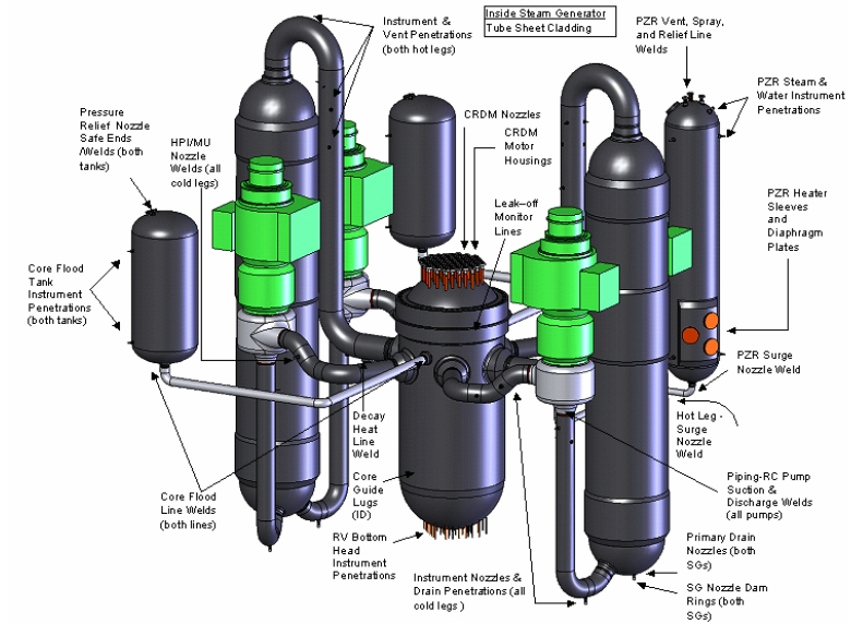 Combustion Engineering Reactor Design